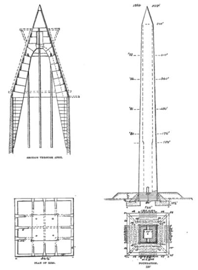 poderes unidos - Obelisco Washington _06