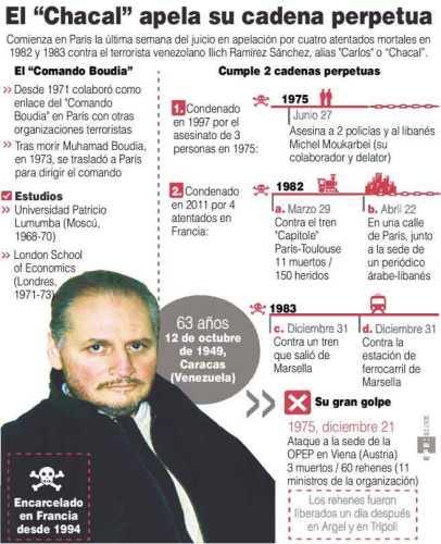 PoderesUnidos - Ilich Ramirez, Chacal_07