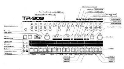 Poderes Unidos-Roland 909_02